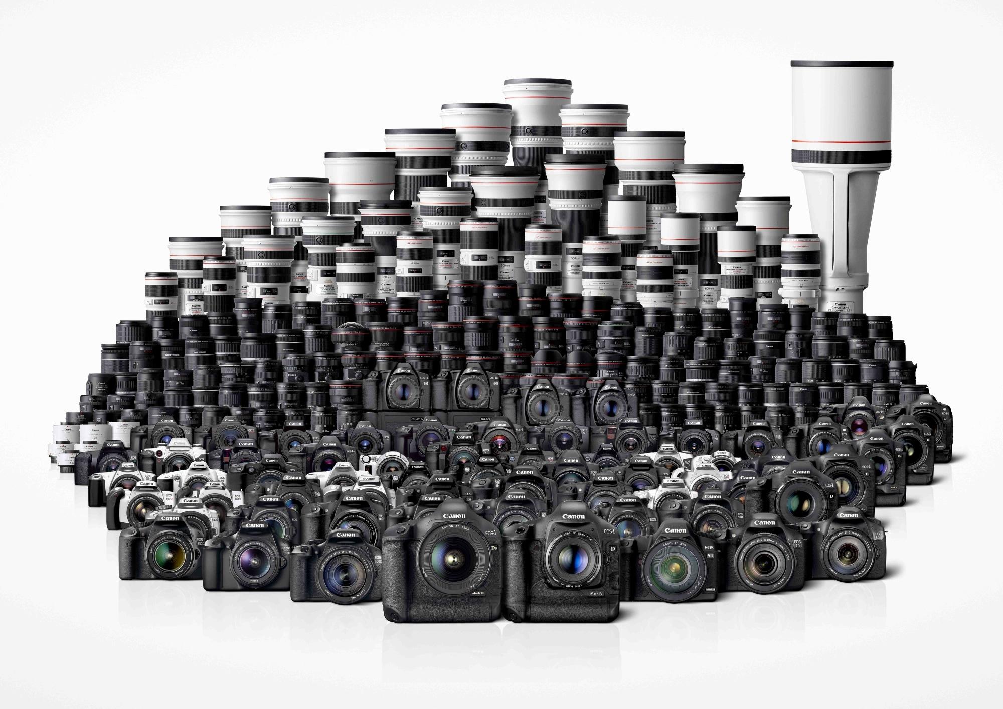 DSLR Lens Range