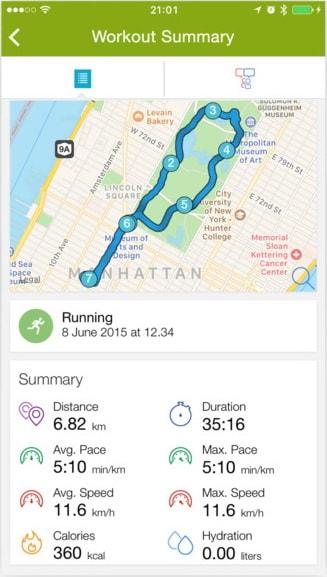 Fitness apps: η έξυπνη πλευρά της γυμναστικής