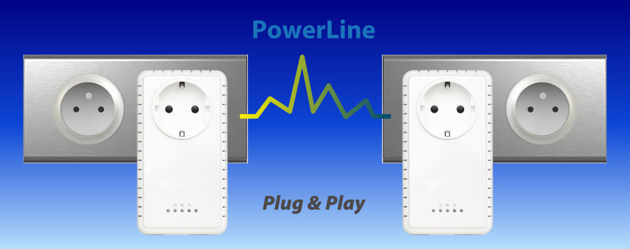 HomePlug Explained: Δίκτυο από τα καλώδια του ρεύματος! Πως λειτουργεί;