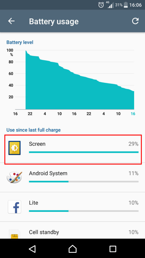 battery consumption