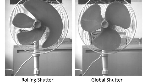 H Sony παρουσίασε τον πρώτο αισθητήρα BSI CMOS με Global Shutter!