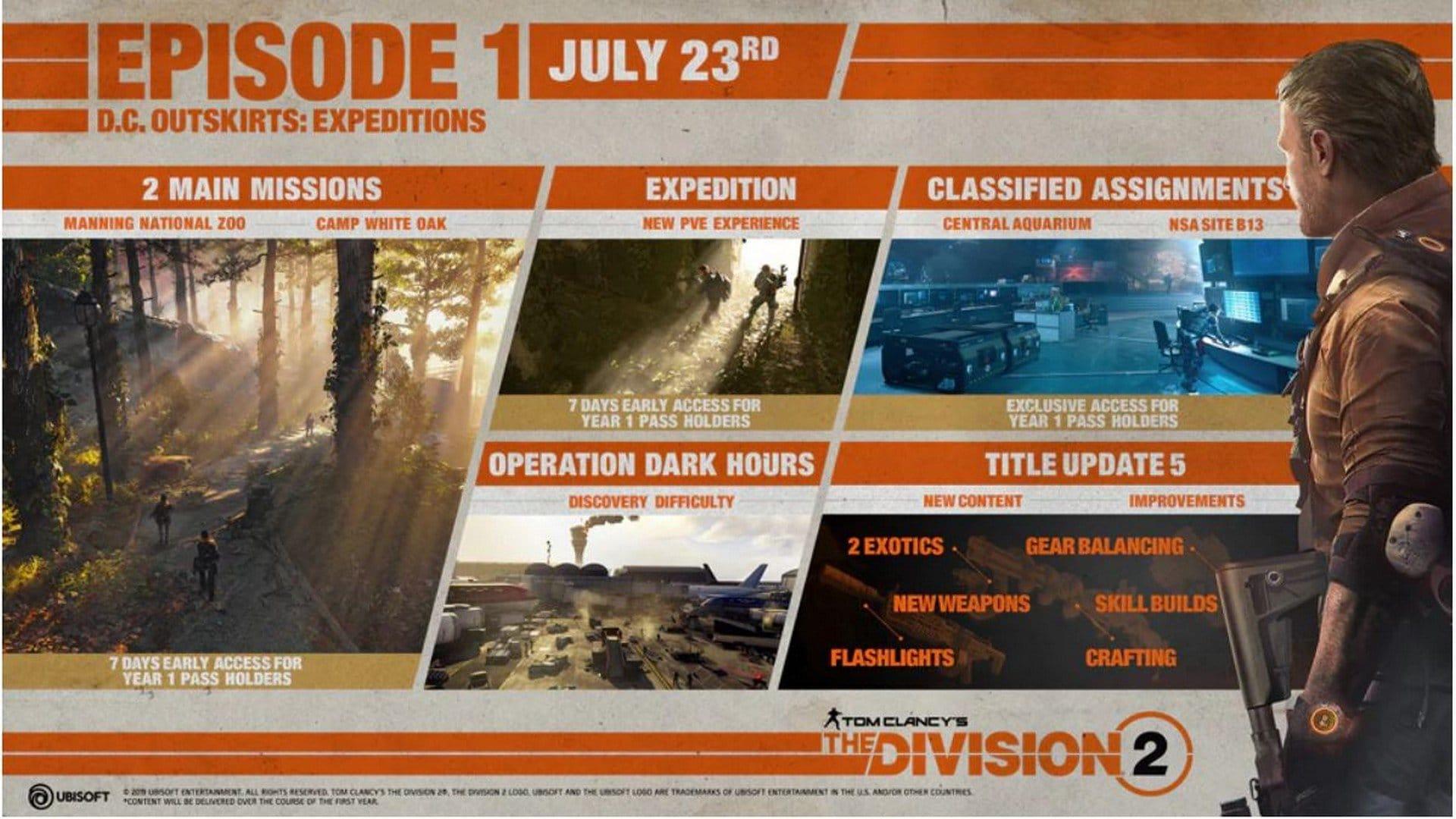 Νέο δωρεάν περιεχόμενο για το Tom Clancy's The Division 2